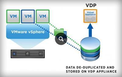 VMware vSphere Replication 6.0.0.1-NEWiSO