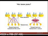 Комплексная программа: Администрирование Oracle 11g (2013) Видеокурс