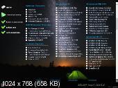 BELOFF 2015.X MInstAll vs WPI (2015/RUS)